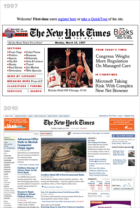 NY Times website in 1997 and 2010